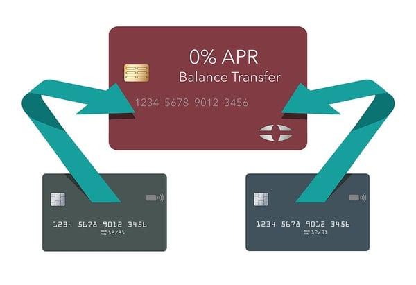 0% apr card