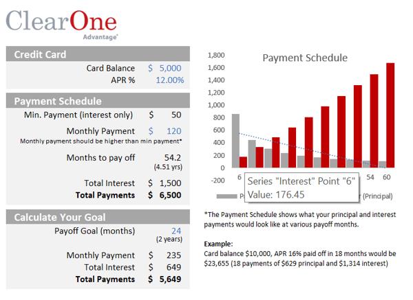 Credit Card Calculator Template
