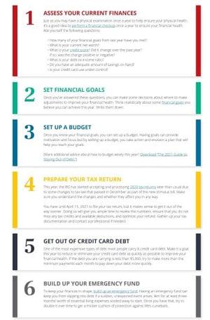 Financial Checklist - Cropped