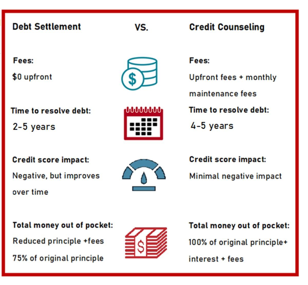 Revised_CC_Image_Debt set-v-credit_1200x