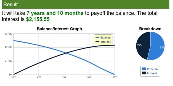 Screenshot_2020-07-13 Credit Card Calculator-- (2)_1200x